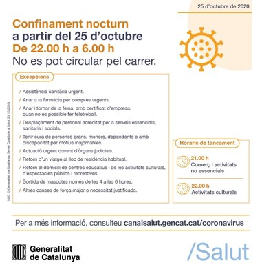 CONFINAMENT NOC2.jpg