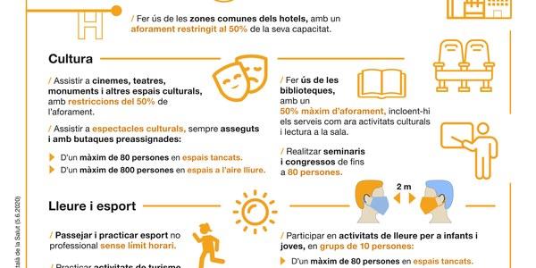 Informació municipal per la Fase 3 de desconfinament